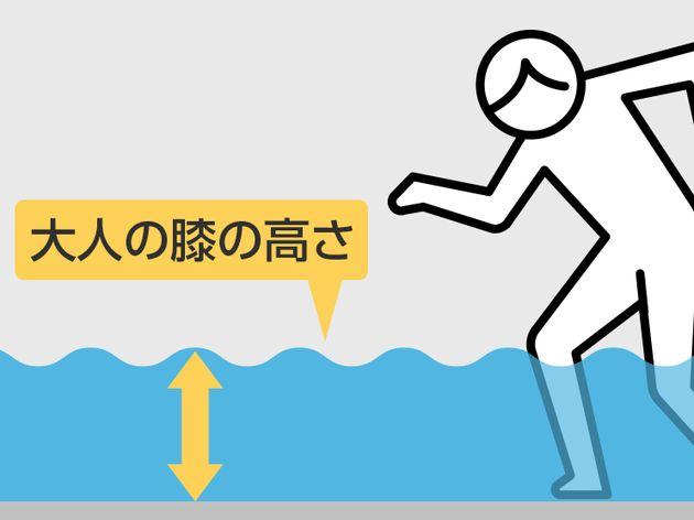 徒歩移動での注意点
