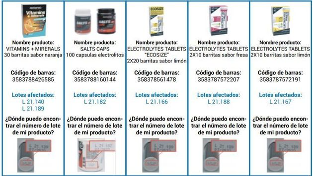 Los productos