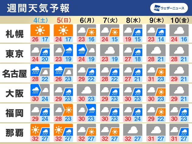 【週間天気】週末もスッキリしない天気 東京など関東の肌寒さは週明けまで続く