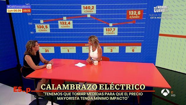 Susanna Griso entrevista a Teresa Ribera en 'Espejo