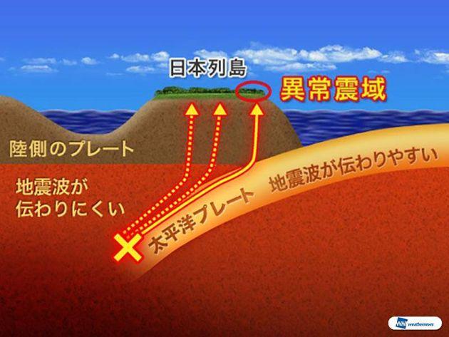深発地震による異常震域の模式図