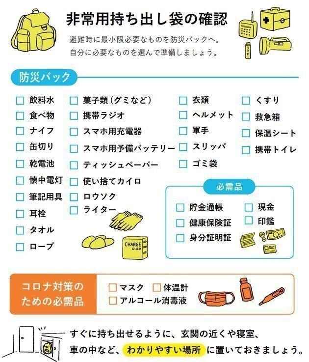 非常用持ち出し袋の中身のチェックリスト