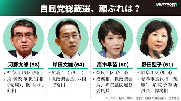 自民党総裁選の顔ぶれ