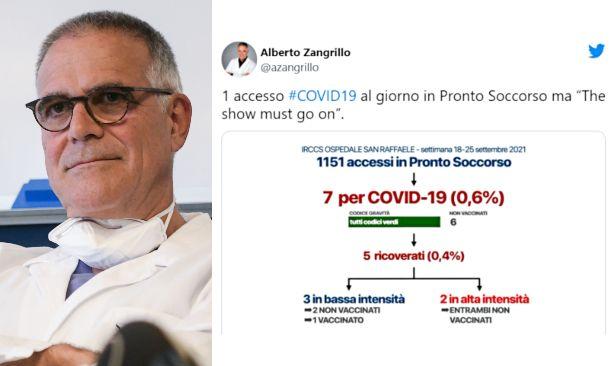 """Covid, Zangrillo: """"Un solo accesso al giorno in Pronto Soccorso per il virus, ma the show must go on"""""""