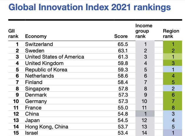 globalinnovationindex.org