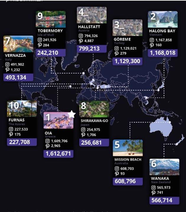 Το γράφημα με τα 10 ωραιότερα χωριά του κόσμου