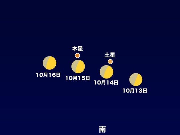 10月14日夜、月が土星に最接近。15日は木星に。いつ・どこに見える?