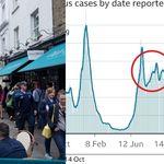 45mila casi in un giorno in Uk. Non c'è solo la variante Delta a incidere sull'aumento dei casi (di M.