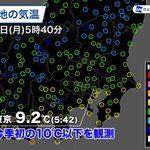 東京都心でこの秋初めて10℃を下回る 北関東では氷点下の冷え込み